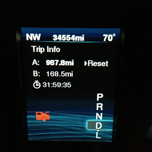 Our Trip Stats (via Instagram)